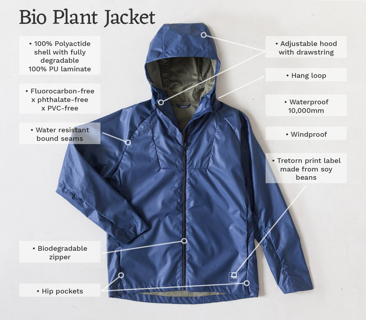 Tretorn Bio Jacket with annotations
