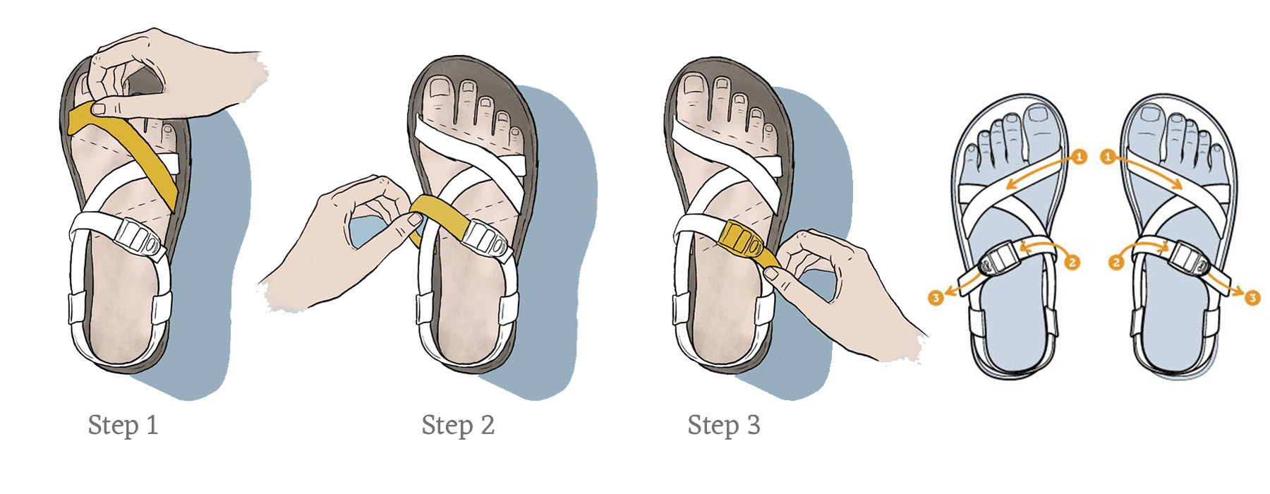 How to adjust chaco straps